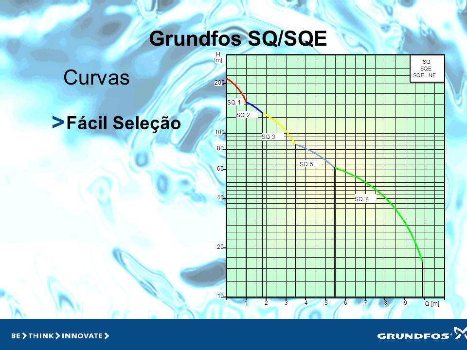 > Grundfos SQ/SQE Curvas Fácil Seleção 1 2 3 4 5 6 7 8 9 Q [m] 10